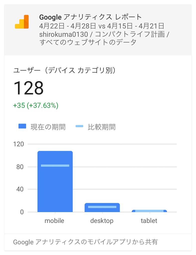 f:id:shirokuma0130:20180501104443p:image