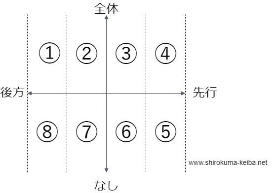 f:id:shirokuma_keiba:20190327114711p:plain