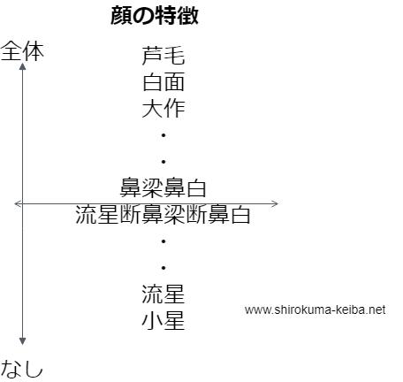 f:id:shirokuma_keiba:20190330173603p:plain