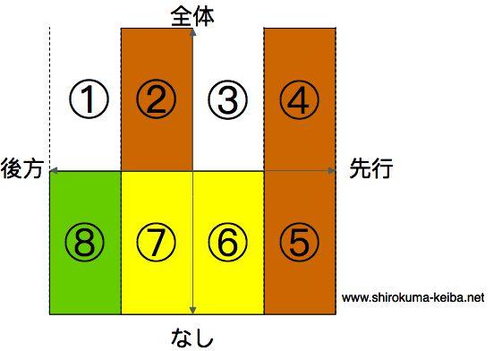 f:id:shirokuma_keiba:20190330181055p:plain