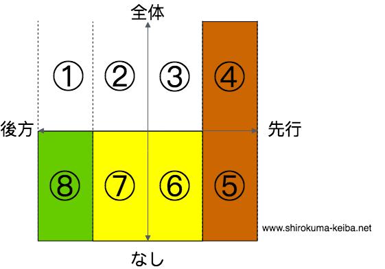 f:id:shirokuma_keiba:20190330181904p:plain