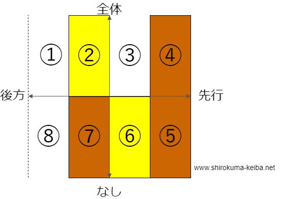 f:id:shirokuma_keiba:20190405220635p:plain