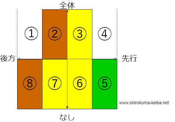 f:id:shirokuma_keiba:20190405221438p:plain