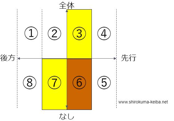f:id:shirokuma_keiba:20190406221530p:plain