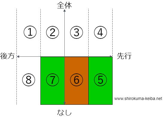 f:id:shirokuma_keiba:20190406221548p:plain