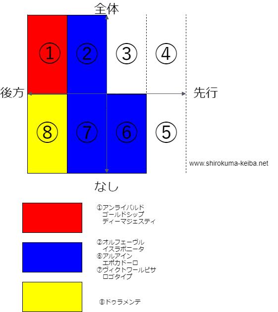 f:id:shirokuma_keiba:20190410165717p:plain
