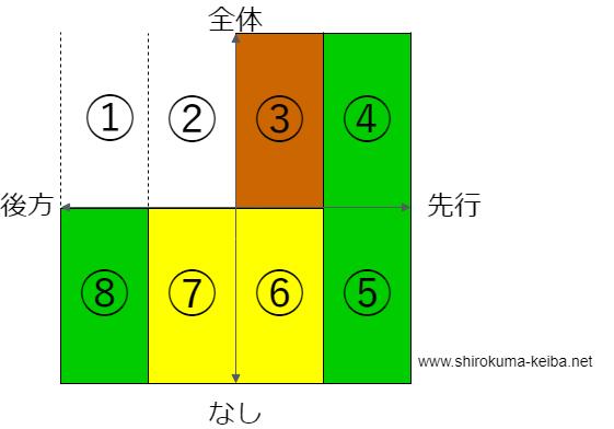 f:id:shirokuma_keiba:20190413072354p:plain