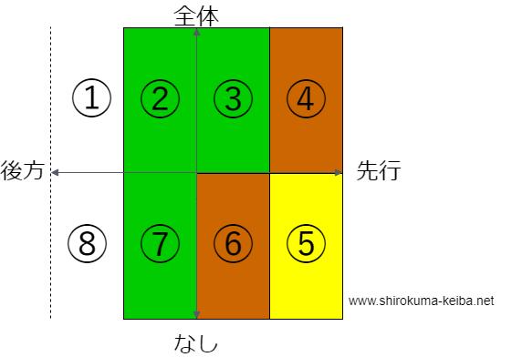 f:id:shirokuma_keiba:20190413072409p:plain