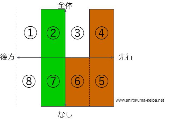 f:id:shirokuma_keiba:20190414062812p:plain