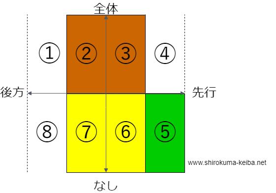f:id:shirokuma_keiba:20190414063519p:plain