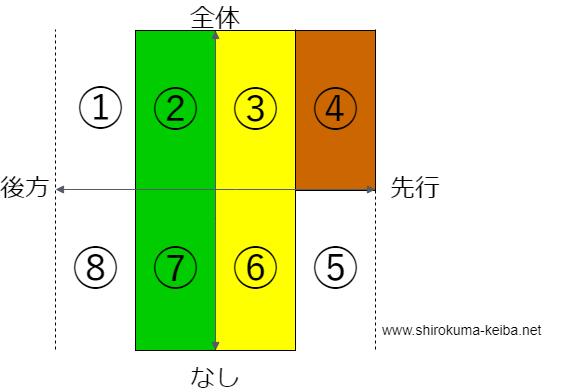 f:id:shirokuma_keiba:20190414064204p:plain