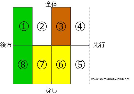 f:id:shirokuma_keiba:20190421090932p:plain