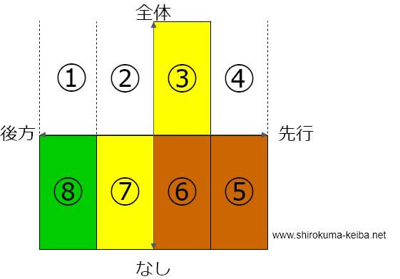 f:id:shirokuma_keiba:20190421091353p:plain