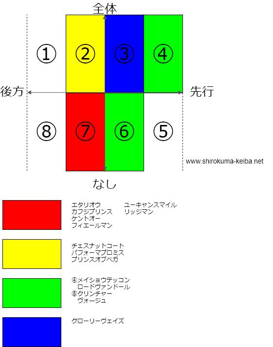 f:id:shirokuma_keiba:20190426212459p:plain