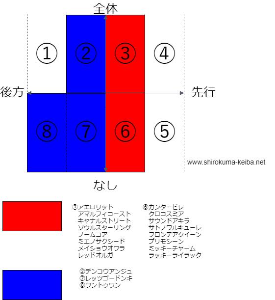f:id:shirokuma_keiba:20190506103710p:plain