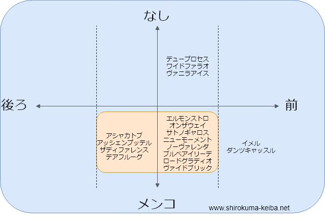 f:id:shirokuma_keiba:20190611201832p:plain