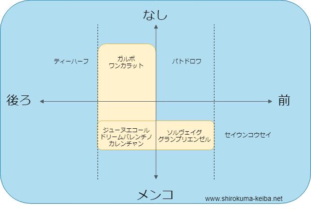 f:id:shirokuma_keiba:20190614180019p:plain