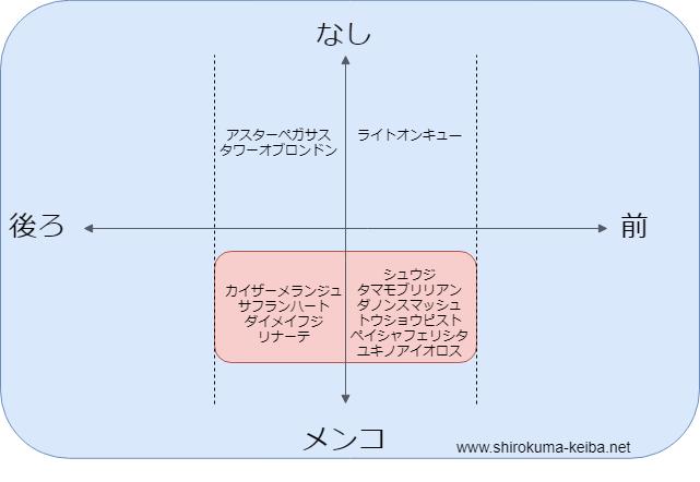 f:id:shirokuma_keiba:20190614180037p:plain