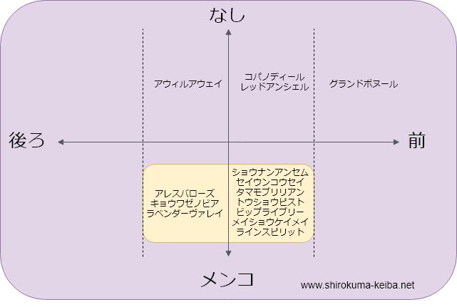 f:id:shirokuma_keiba:20190627091024p:plain