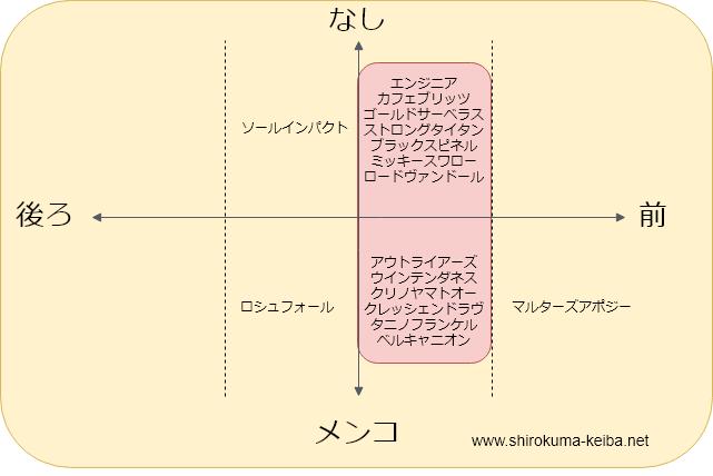 f:id:shirokuma_keiba:20190705194115p:plain