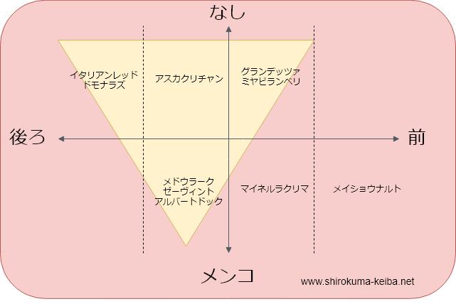 f:id:shirokuma_keiba:20190705194131p:plain