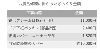 f:id:shirokumablog:20180712184915p:plain