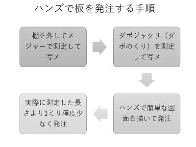 f:id:shirokumablog:20180712191628p:plain