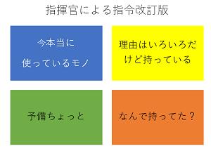 f:id:shirokumablog:20180715165307p:plain