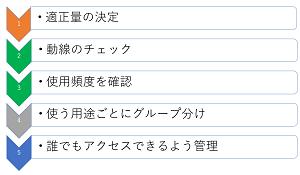 f:id:shirokumablog:20180715170919p:plain