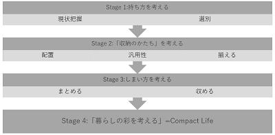 f:id:shirokumablog:20180729045958p:plain