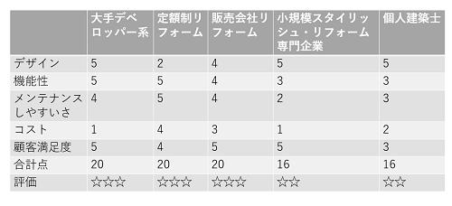 f:id:shirokumablog:20180807160351p:plain