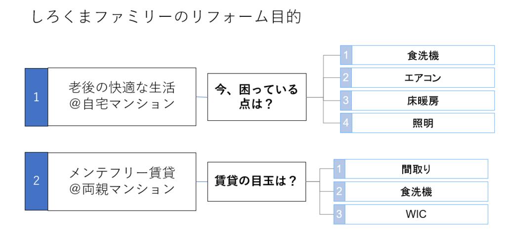 f:id:shirokumablog:20180822001357p:plain