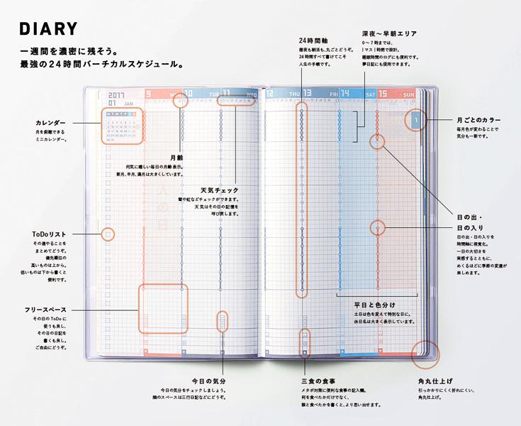 f:id:shirokumakko:20160903100808j:plain