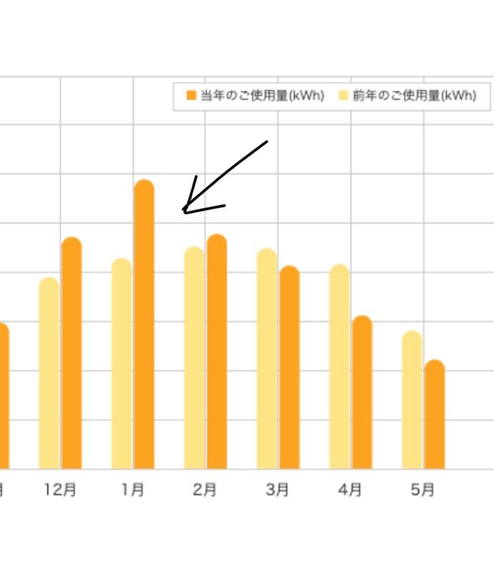 f:id:shirokumakko:20180521222004j:plain