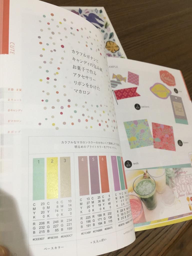 f:id:shirokumakko:20190115223755j:plain