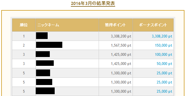 f:id:shirokumambo:20160626132411p:plain