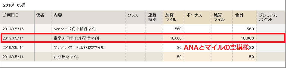 f:id:shirokumambo:20160911221604p:plain