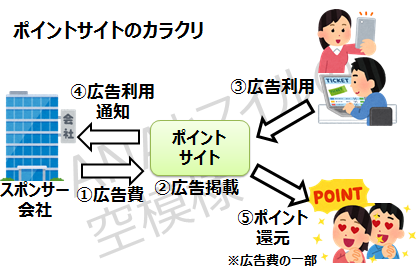 f:id:shirokumambo:20171210234915p:plain