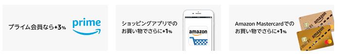 f:id:shirokumamelon:20180227154353j:plain