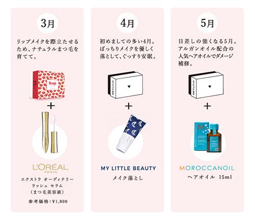 f:id:shirokumamelon:20180314233121j:plain