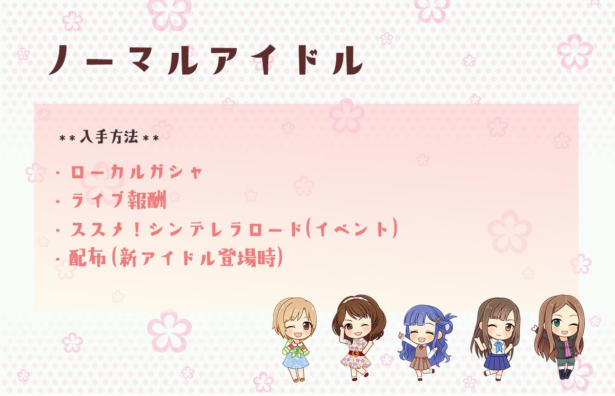 f:id:shirokumamelon:20190522210200j:plain