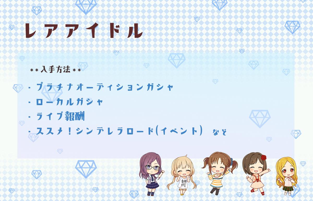f:id:shirokumamelon:20190522211317j:plain