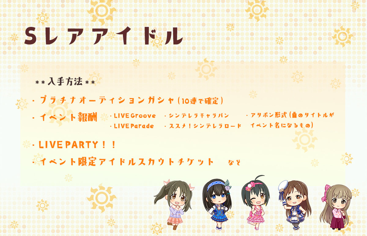 f:id:shirokumamelon:20190522213857j:plain