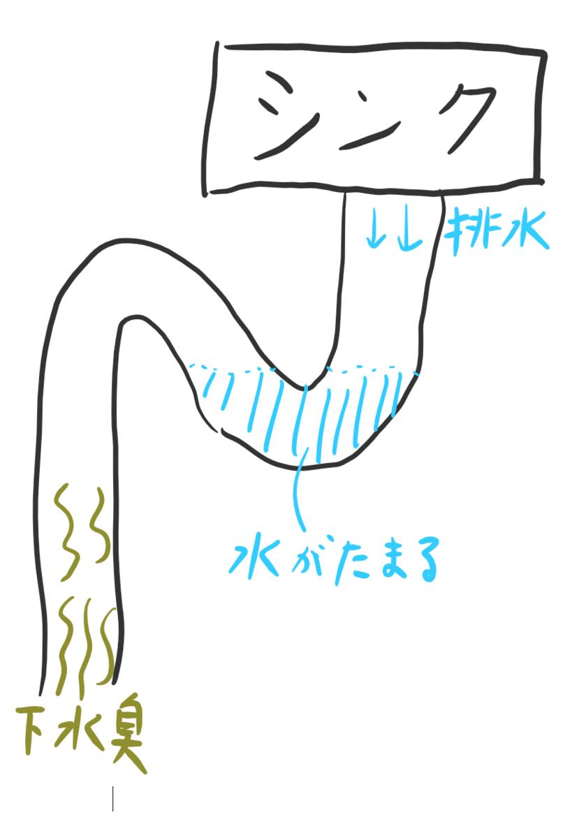 f:id:shirokumanda:20200201143125p:plain