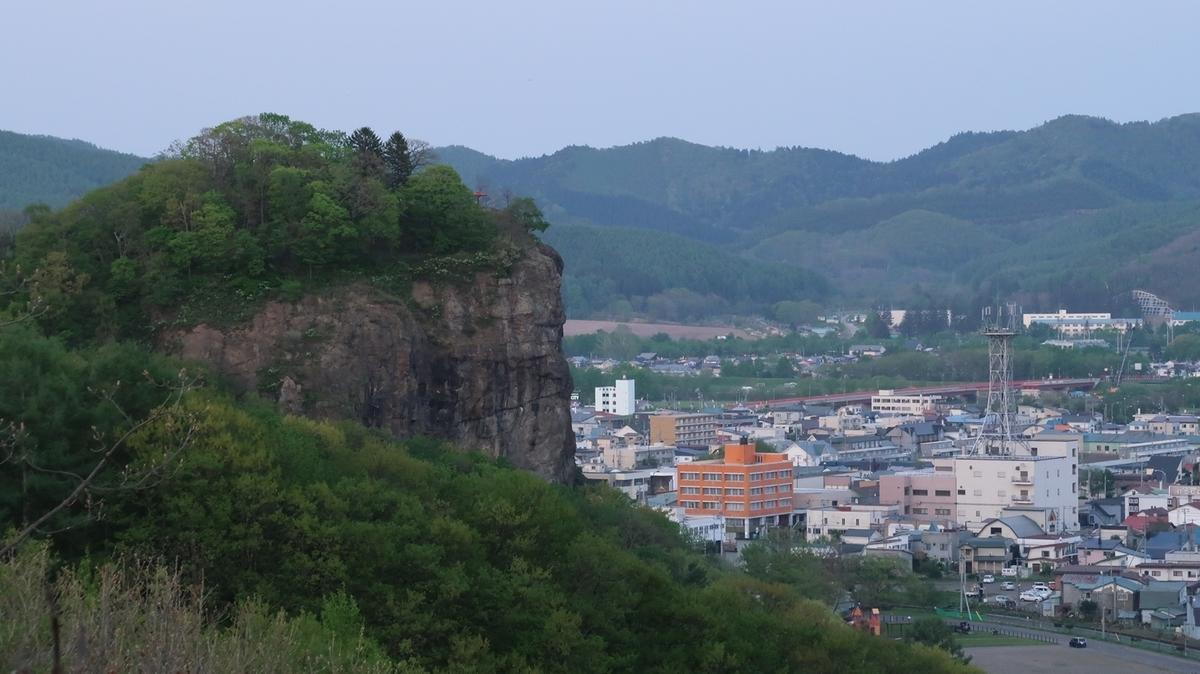 f:id:shirokumapanda:20190712000529j:plain