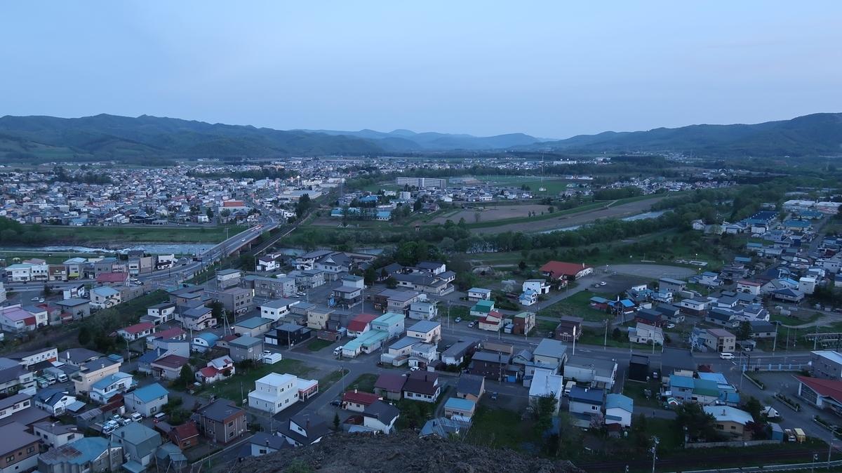 f:id:shirokumapanda:20190712000631j:plain
