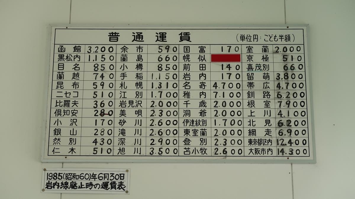 f:id:shirokumapanda:20200122233852j:plain