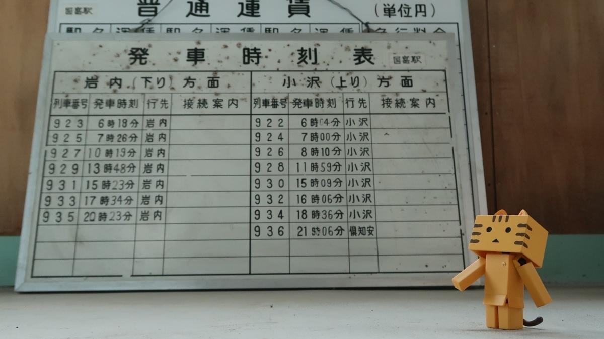 f:id:shirokumapanda:20200122234136j:plain