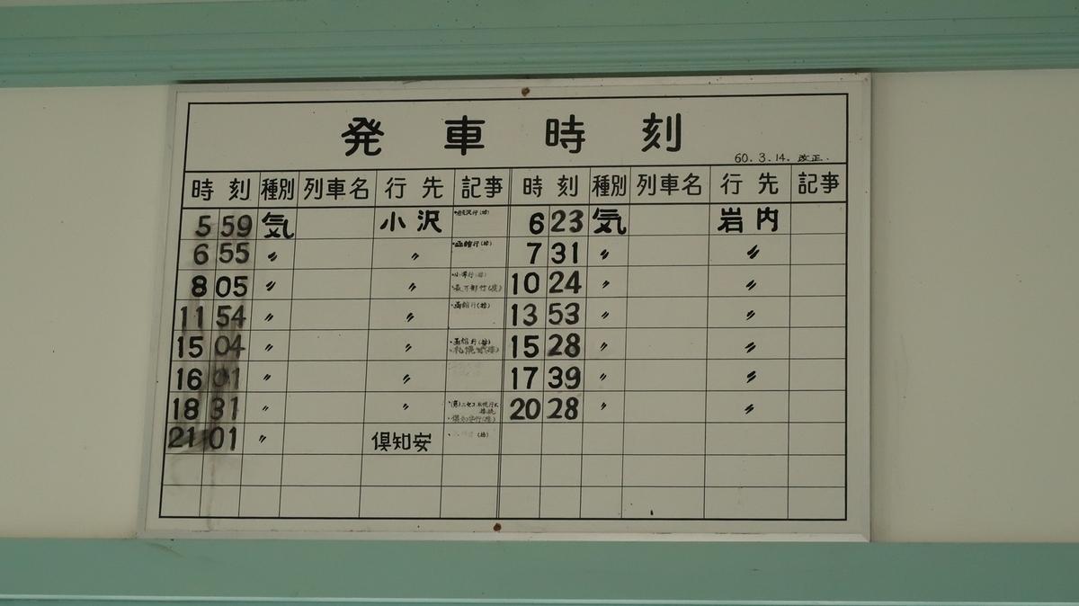 f:id:shirokumapanda:20200122234142j:plain