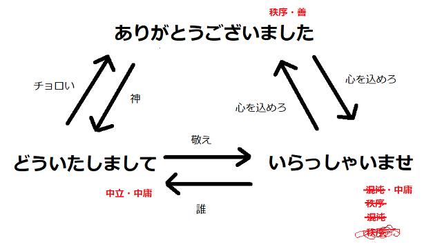 f:id:shirokuro_044:20210511081319p:plain